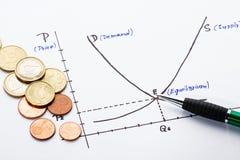 De grafiek van de vraag en aanbod die op een document wordt getrokken Royalty-vrije Stock Foto's