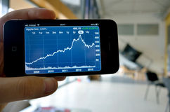 De grafiek van financiënvoorraden stock afbeeldingen