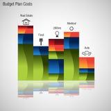 De Grafiek van het begrotingsplan Stock Foto