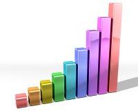 De grafiek van het blok Royalty-vrije Stock Foto