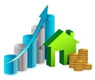 De grafiek van het huis en van de muntstukkenillustratie ontwerp Stock Fotografie