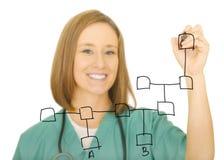 De Grafiek van het Netwerk van de Tekening van de verpleegster Stock Afbeeldingen