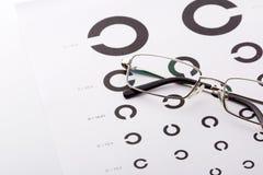 De grafiek van het oogonderzoek Stock Afbeeldingen