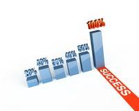 De grafiek van het succes Royalty-vrije Stock Afbeeldingen