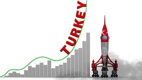 De grafiek van het succes van Turkije royalty-vrije illustratie