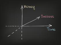 De Grafiek van het tijdbeheer Royalty-vrije Stock Foto