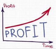 De Grafiek van het tijdbeheer Royalty-vrije Stock Afbeelding