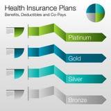 De Grafiek van het ziektekostenverzekeringplan Royalty-vrije Stock Foto's