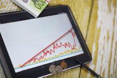 De grafiek van de inkomensgroei Elektronische tablet met een grafiek van gr. Royalty-vrije Stock Afbeelding