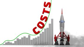De grafiek van de kostengroei stock illustratie