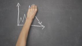 De grafiek van de de mislukkingslijn van de handtekening met droevig gezicht en GBP-symbool op zwart bord stock footage
