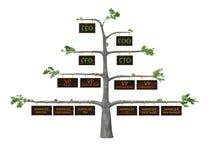De Grafiek van Org, vriendschappelijke eco Royalty-vrije Stock Foto's