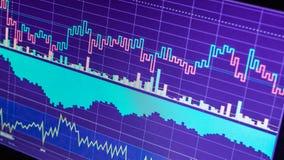 De grafiek van de wereldeconomie Conceptuele mening van uitwisselingsmarkt royalty-vrije stock fotografie