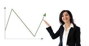 De grafieken van de groei - bedrijfssuccesconcept Royalty-vrije Stock Fotografie