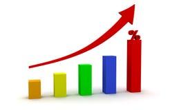 De grafieken van de kolom Royalty-vrije Stock Afbeelding