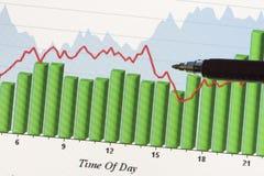 De grafieken van gegevens Stock Foto's