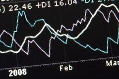 De grafieken van gegevens op de computer stock afbeelding