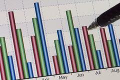 De grafieken van gegevens op de computer Royalty-vrije Stock Afbeelding