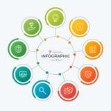 De grafiekmalplaatje van de presentatiecirkel met 9 opties Editableklusje Royalty-vrije Stock Fotografie