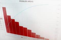 De grafiektarieven van het gegevensdiagram op het computerscherm. Stock Foto