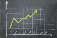 De groei Stock Foto