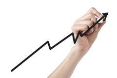 De groei Stock Foto's