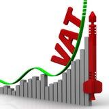 De groei van de BTW (Belasting op de toegevoegde waarde) Concept royalty-vrije illustratie