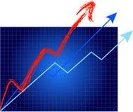 De groei is van de Grafieken! Stock Foto's