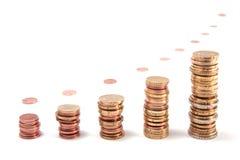 De groei van de investering stock afbeelding