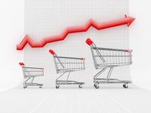 De groei van de verkoop. Het winkelen mand en grafiek Stock Foto's