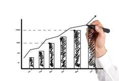 De groei van de winst Royalty-vrije Stock Afbeeldingen