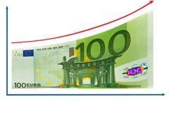 De groei van financiën door Euro diagram 100. Geïsoleerdg. Royalty-vrije Stock Afbeelding