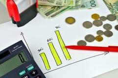 De Groei van het bedrijf - Polen. Grafiek en geld. Royalty-vrije Stock Afbeeldingen