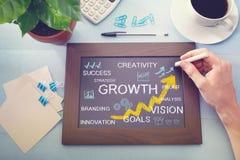 De groeiconcepten op een bord worden getrokken dat Stock Fotografie