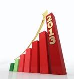 de groeigrafiek van 2013 Royalty-vrije Stock Foto