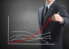 De groeigrafiek van de bedrijfsmensentekening stock afbeelding