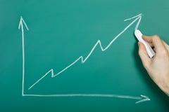 De groeigrafiek van de handtekening Stock Fotografie