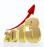 De groeigrafiek van het jaar 2013 Royalty-vrije Stock Afbeelding