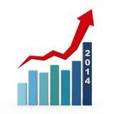 2014 de groeigrafieken Stock Afbeeldingen