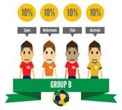 De Groep B van Brazilië 2014 stock illustratie