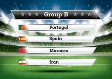De groep B van het voetbalkampioenschap De toernooien van de voetbalwereld Trek Onderzoek stock illustratie
