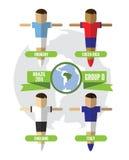 De Groep D van Brazilië 2014 vector illustratie