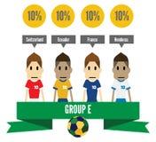 De Groep E van Brazilië 2014 stock illustratie