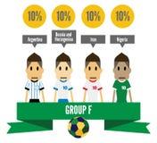 De Groep F van Brazilië 2014 royalty-vrije illustratie
