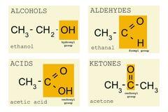 De grondbeginselen van de chemie Stock Afbeeldingen