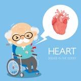 De grootvader is pijn in de borst van cardiologie royalty-vrije illustratie