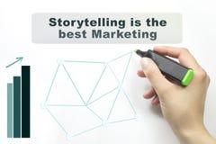 De hand die Storytelling schrijven is de beste Marketing met teller Stock Fotografie