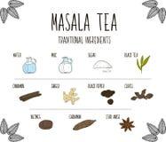 De hand-geschetste inzameling van elementen van Ayurvedic-kruiden maakt deel uit van de oude thee van drankmasala Kruiden en supp Royalty-vrije Stock Foto