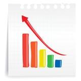 Bedrijfs grafiek op document Nota Royalty-vrije Stock Foto