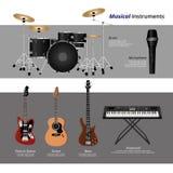 De hoornreeks 3 van de muziek Stock Foto's